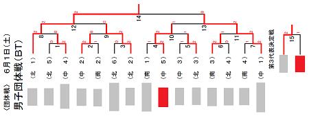 20190601_市大会b.png