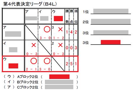 20190720_県大会2b.png