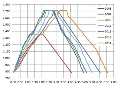 グラフb.jpg